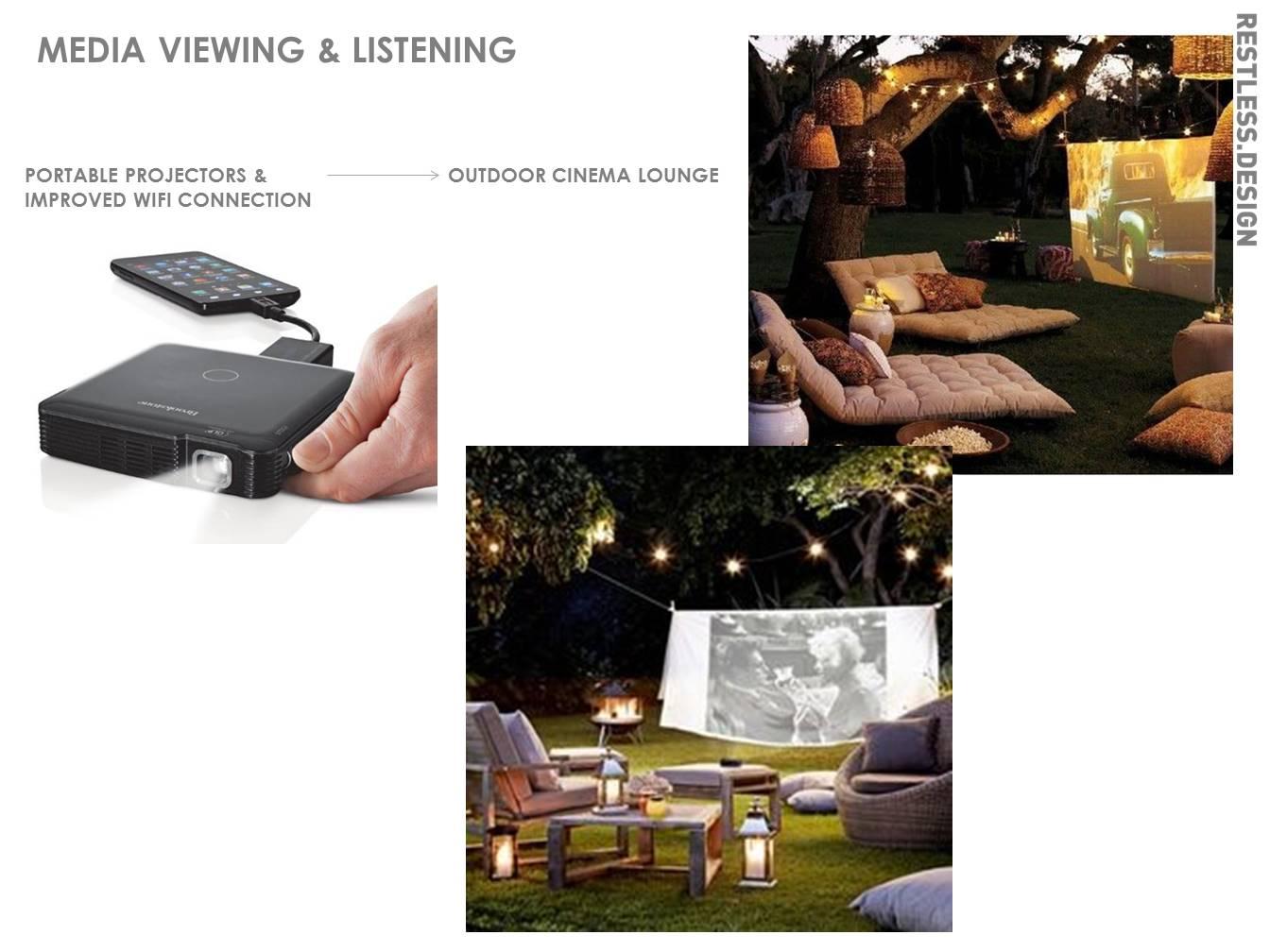 smart home tech trends